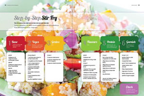 Step-by-Step Guides - Stir Fries